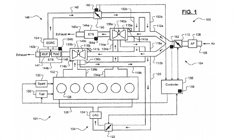 Grupo FCA US LLC Patent Number 10,247,142 GME-T6 (Global Medium Engine Turbo-6)