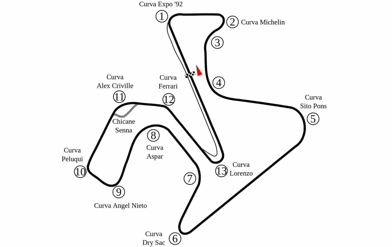 Circuito de Jerez F1