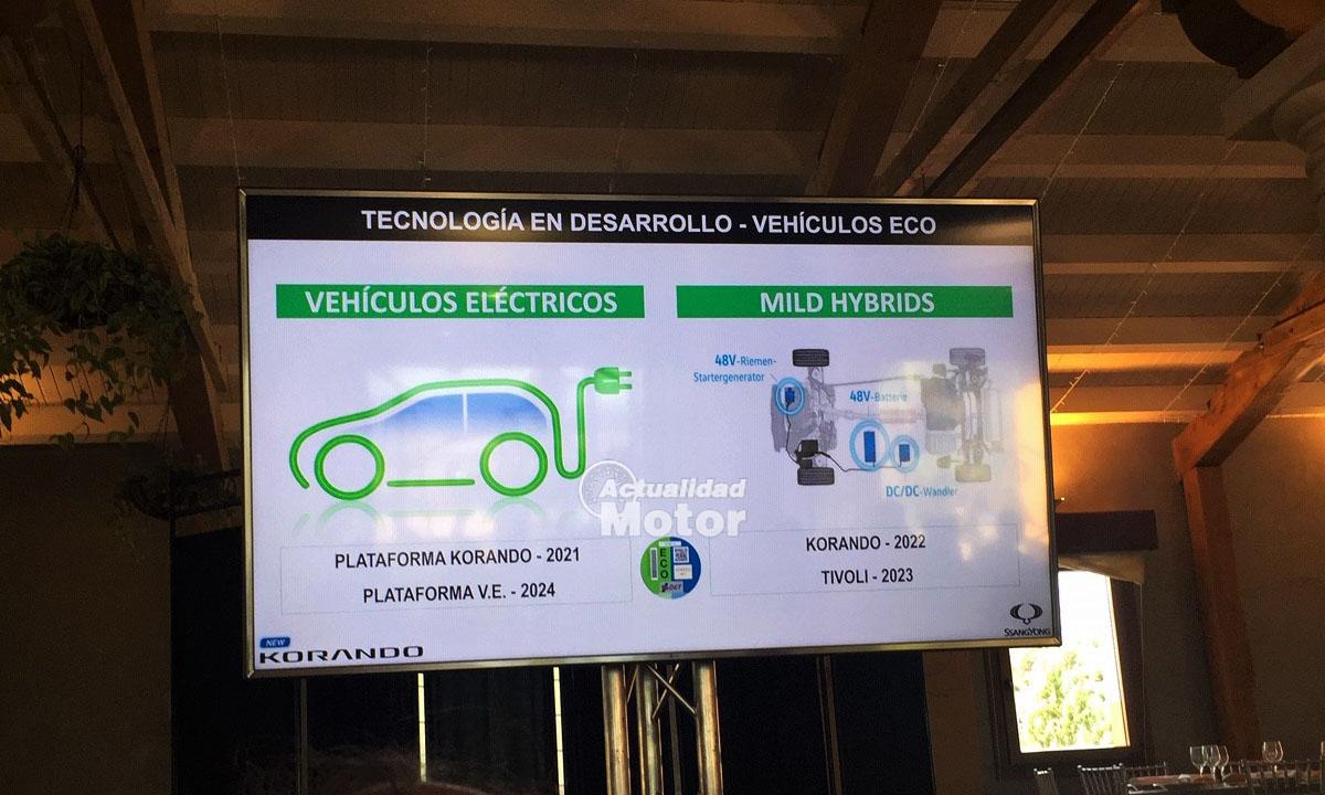 Planes coches eléctricos e híbridos enchufables SsangYong