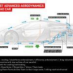 Gordon Murray T.50 aerodynamics diagram