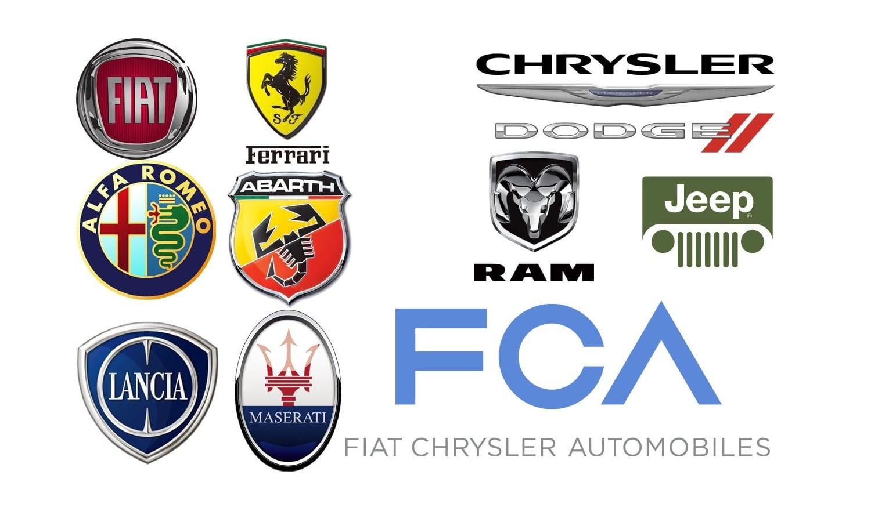 Grupo FCA firmas