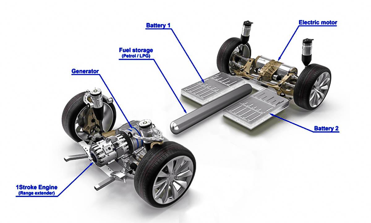 El motor INNEngine se está desarrollando para funcionar como extensor de autonomía (Range Extender)