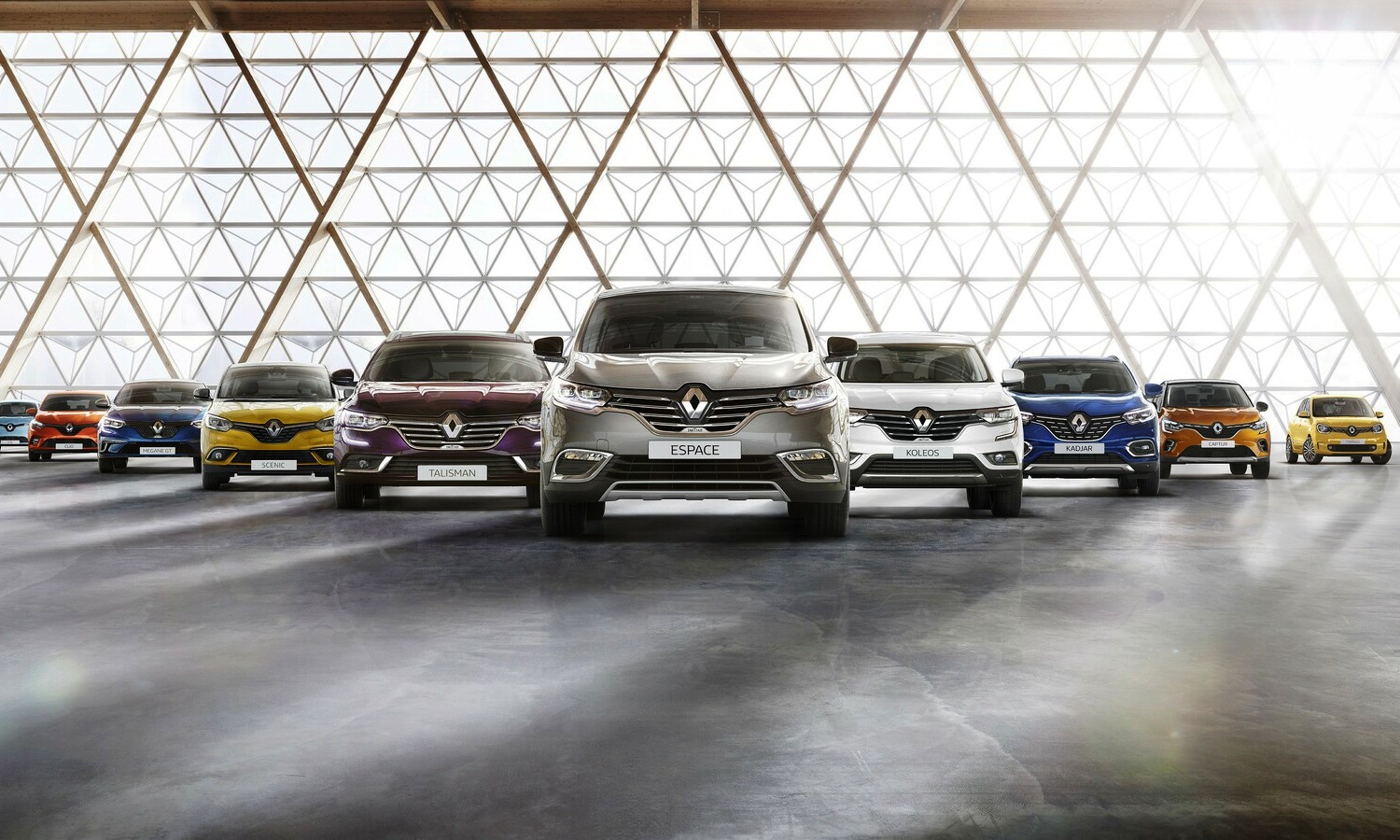 All models Groupe Renault