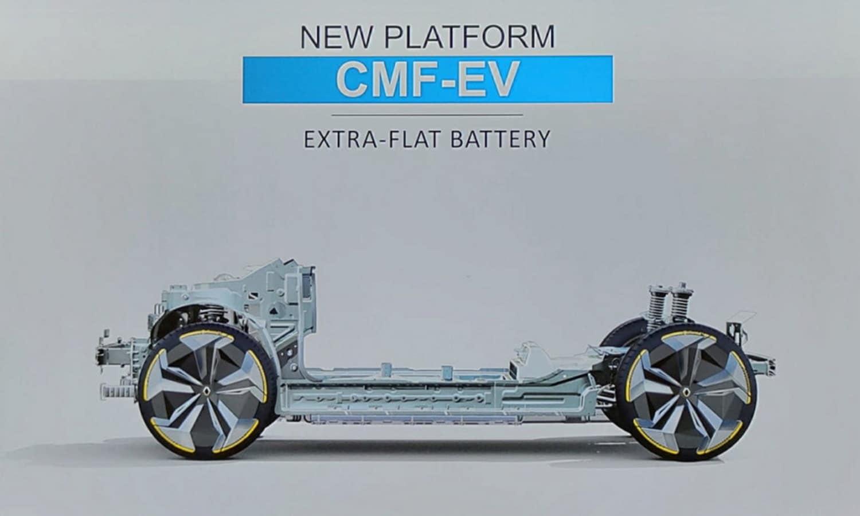 Renault CMF-EV electrique 2021