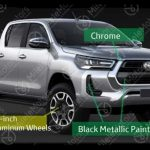 Toyota Hilux 2021 not confirmed