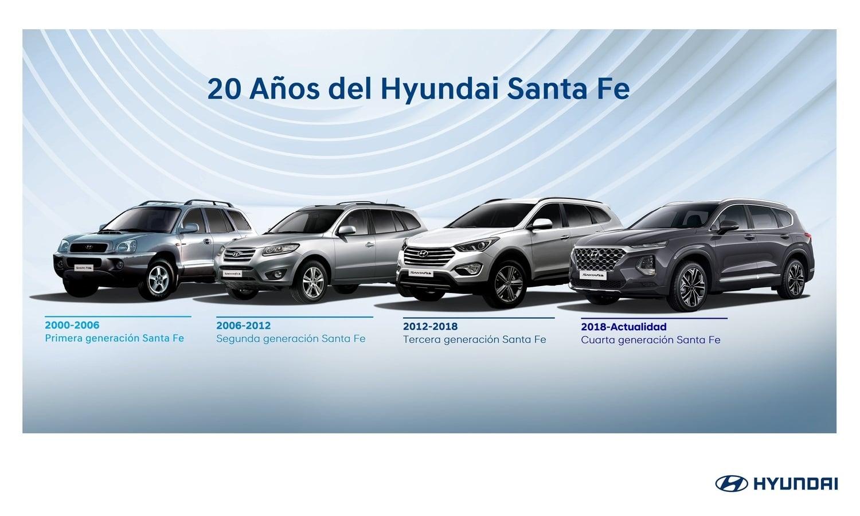 Hyundai Santa Fe 20 Años