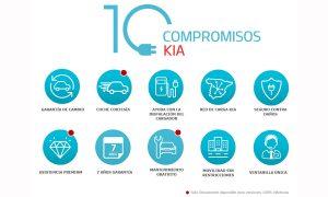 10 compromisos Kia