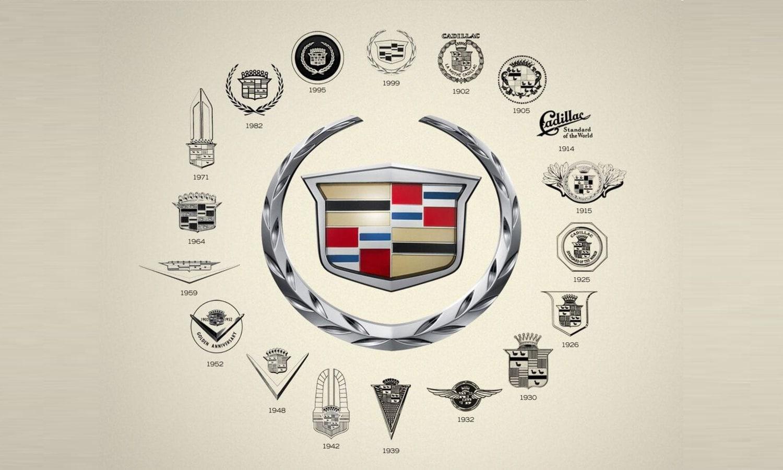 Evolución logo Cadillac