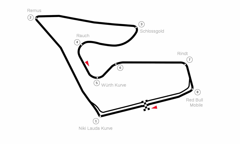 GP de Austria, Red Bull RIng