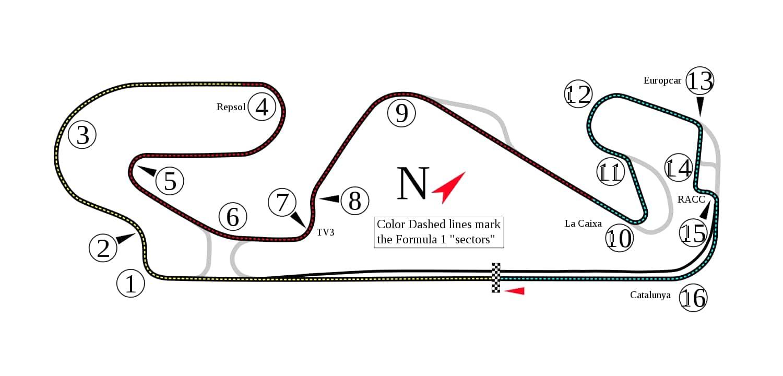 GP de España, circuito Montmeló