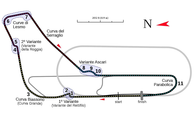 Monza, GP de Italia