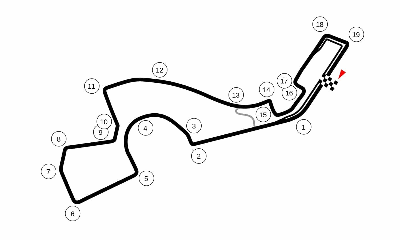 circuito de Sochi, GP de Rusia