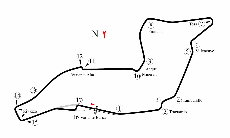 circuito Imola F1