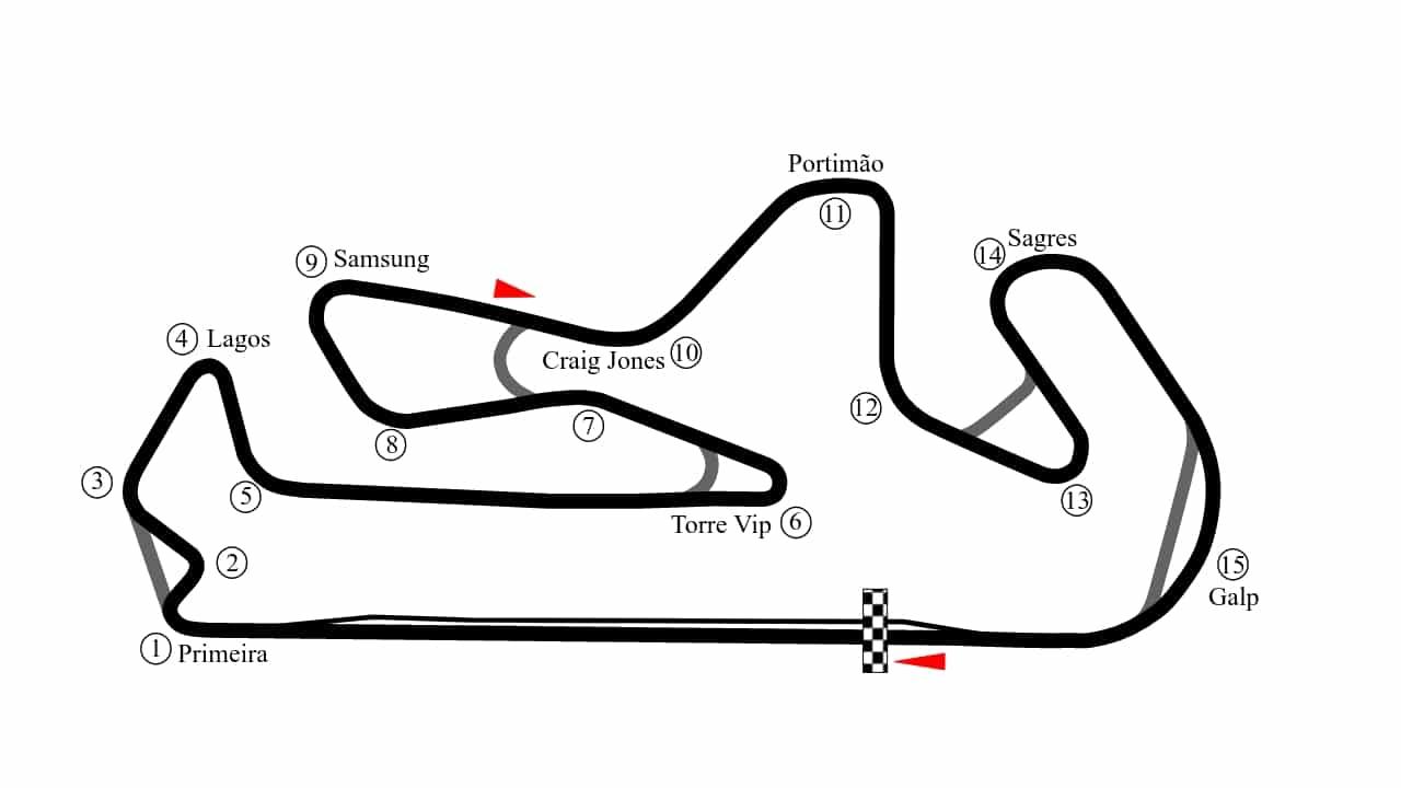 circuito Portimao F1, GP de Portugal