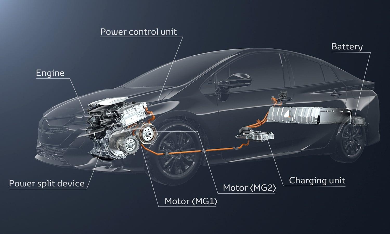 Toyota Prius Plug-in técnica