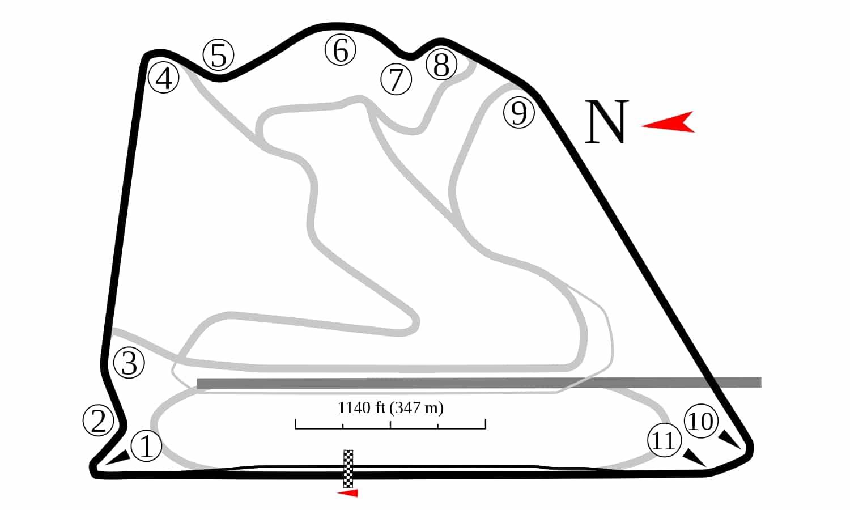 GP de Sakhir de F1 2020