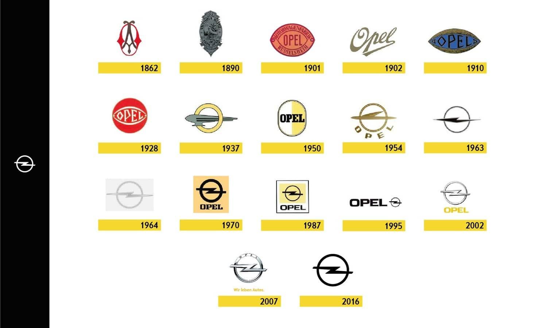 Timeline Opel logos