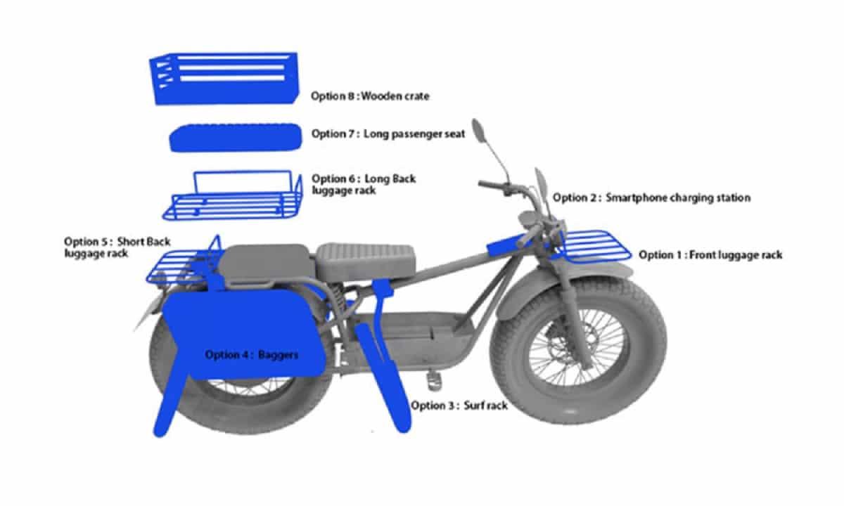 Accesorios para la moto eléctrica Xubaka