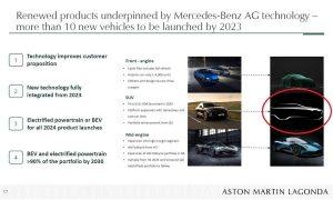 Aston Martin Lagonda future plans