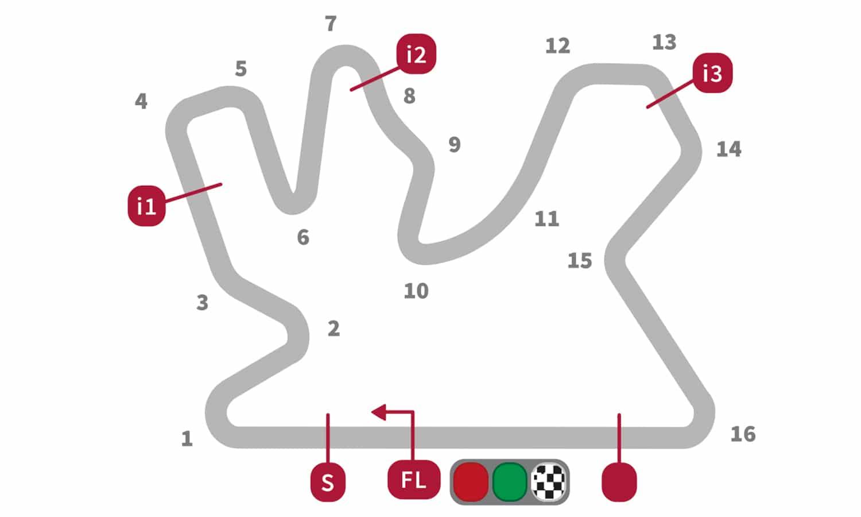 MotoGP 2021 Qatar Losail