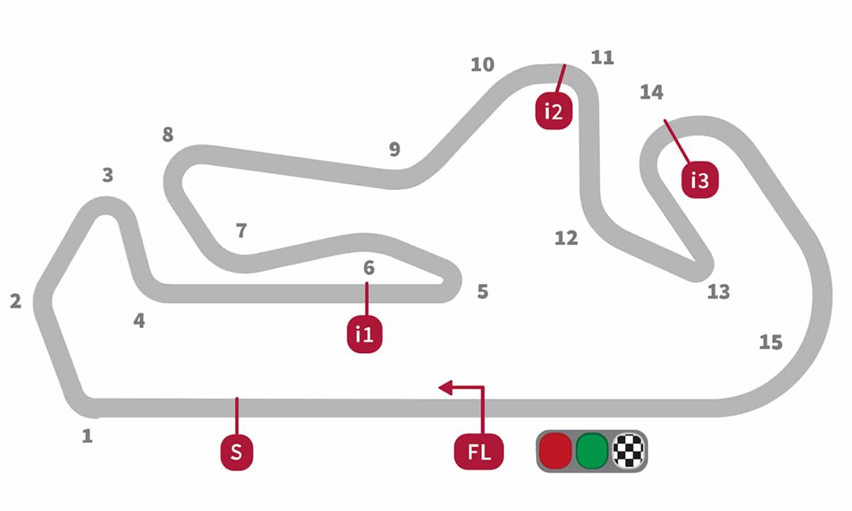 Circuito Portimao GP Portugal