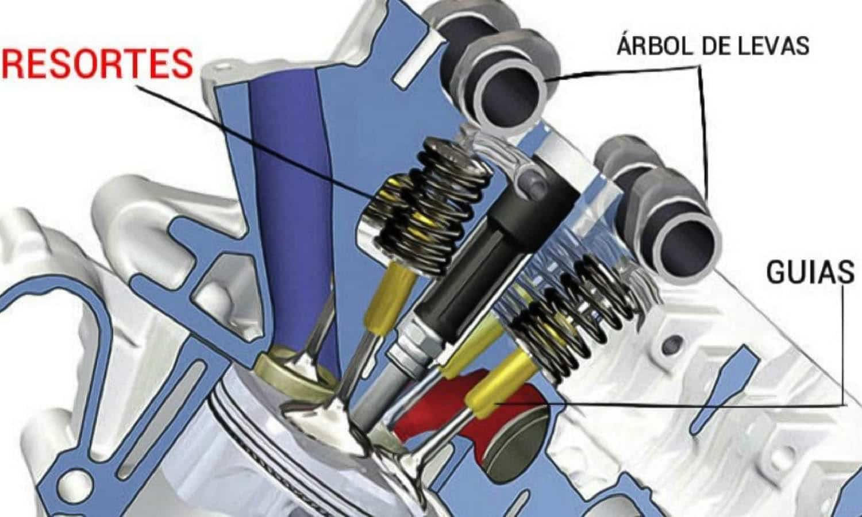 Partes de las válvulas del motor