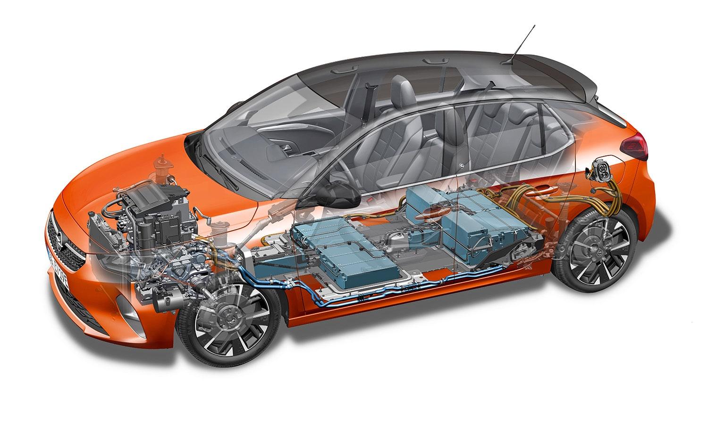 Bateria y motor Opel Corsa electrico