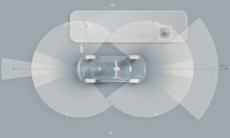 Sensors on electric successor to XC90 – Radar