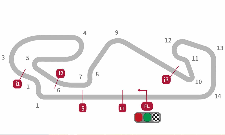 Circuito Montmeló Barcelona GP Catalunya