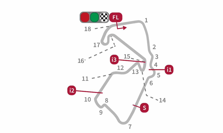 Circuito Silverstone MotoGP