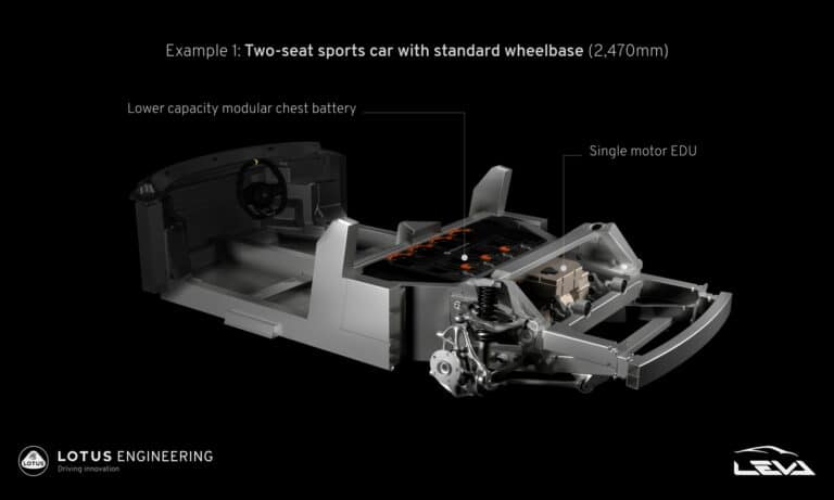Project LEVA innovation in Lotus electric sports car architecture