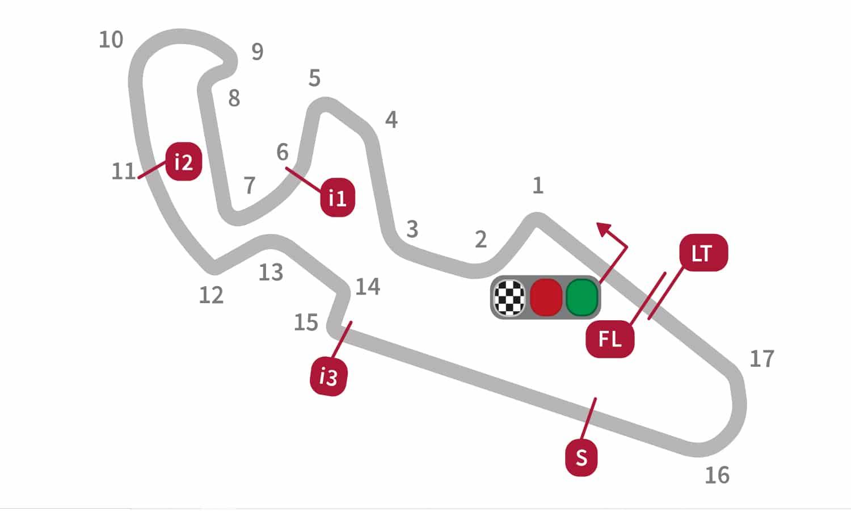Circuito Motorland Aragón MotoGP