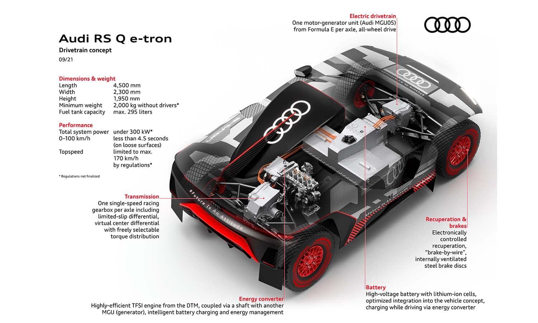 Técnica Audi RS Q e-tron Dakar 2022 Carlos Sainz